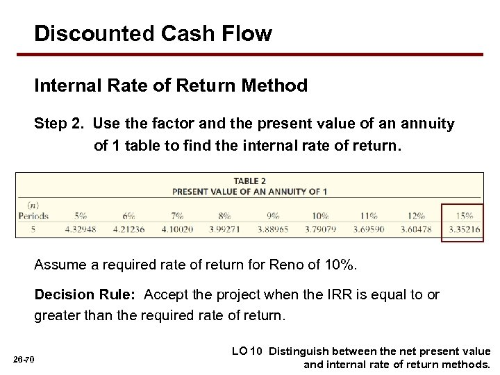 Discounted Cash Flow Internal Rate of Return Method Step 2. Use the factor and