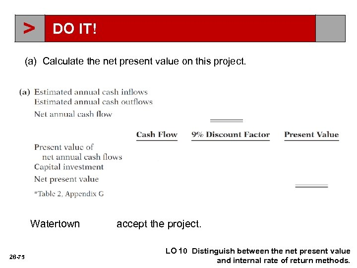 > DO IT! (a) Calculate the net present value on this project. Watertown should