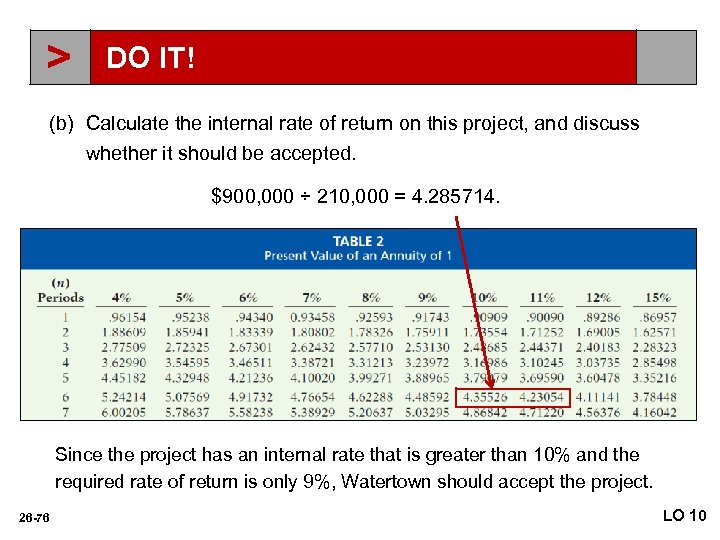 > DO IT! (b) Calculate the internal rate of return on this project, and