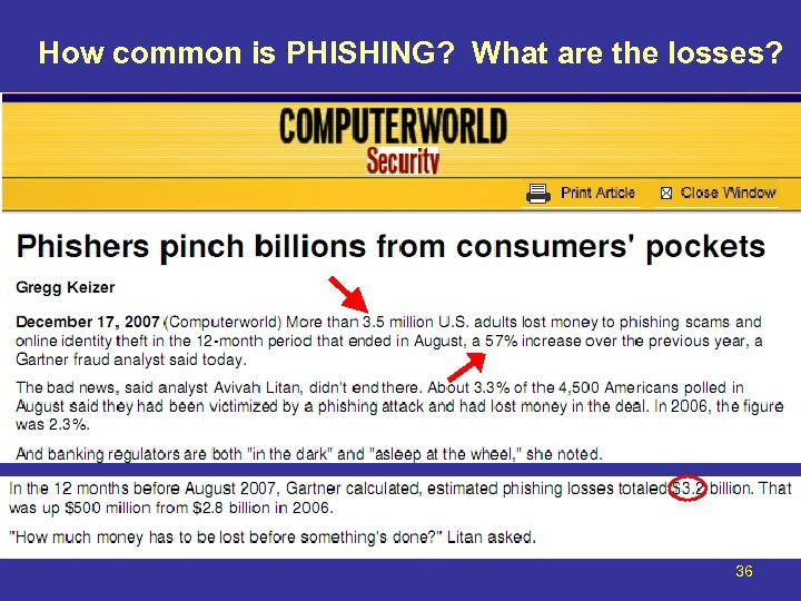 How common is PHISHING? What are the losses? 36