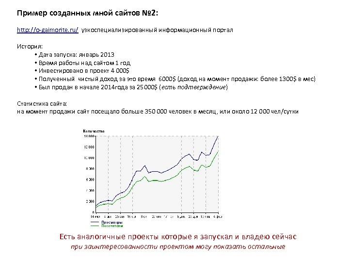 Пример созданных мной сайтов № 2: http: //o-gaimorite. ru/ узкоспециализированный информационный портал История: •