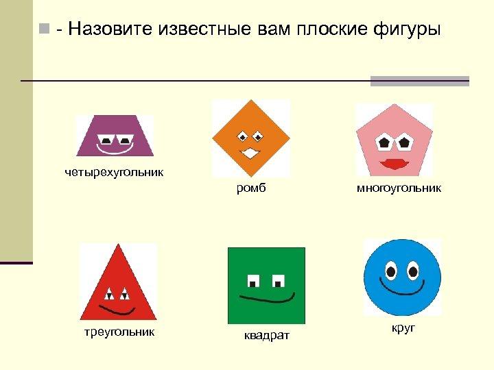 n - Назовите известные вам плоские фигуры четырехугольник ромб треугольник квадрат многоугольник круг