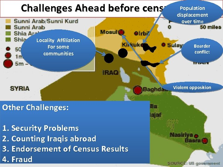 Population Challenges Ahead before census team displacement over time Locality Affiliation For some communities