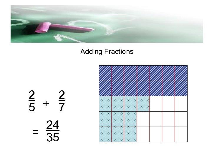 d Adding Fractions 2 2 5 + 7 24 = 35