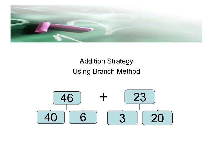 Addition Strategy Using Branch Method + 46 40 6 23 3 20