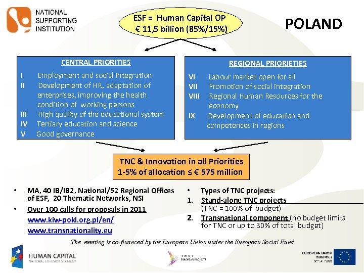 ESF = Human Capital OP € 11, 5 billion (85%/15%) CENTRAL PRIORITIES I II