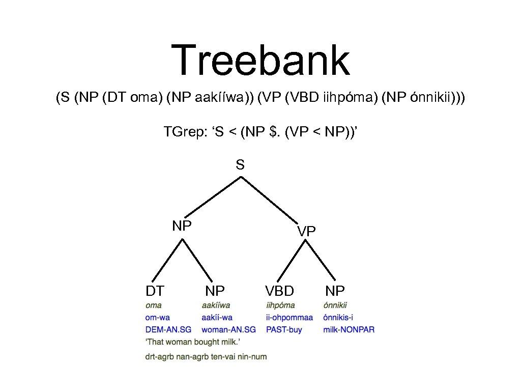 Treebank (S (NP (DT oma) (NP aakííwa)) (VP (VBD iihpóma) (NP ónnikii))) TGrep: 'S