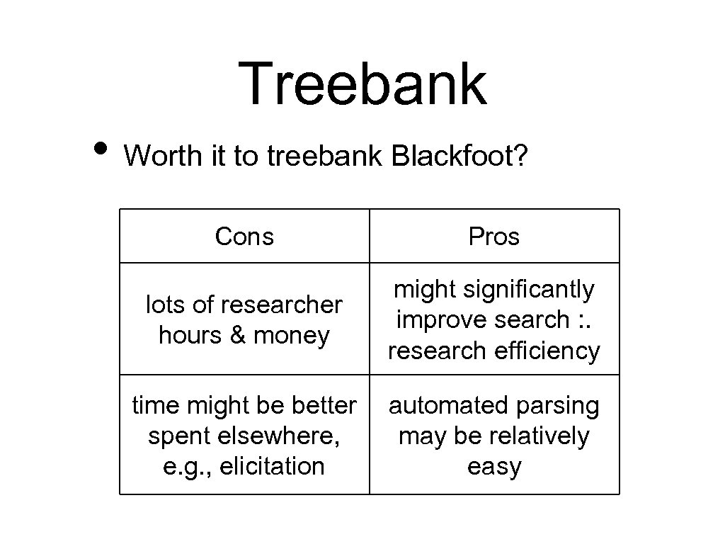 Treebank • Worth it to treebank Blackfoot? Cons Pros lots of researcher hours &