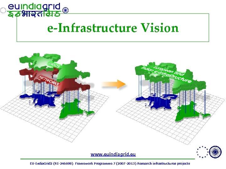 e-Infrastructure Vision www. euindiagrid. eu EU-India. Grid 2 (RI-246698) Framework Programme 7 (2007 -2013)
