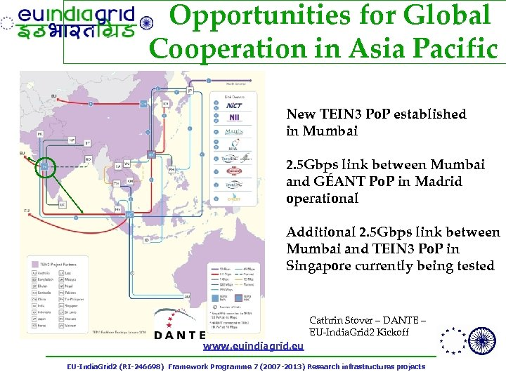 Opportunities for Global Cooperation in Asia Pacific New TEIN 3 Po. P established in