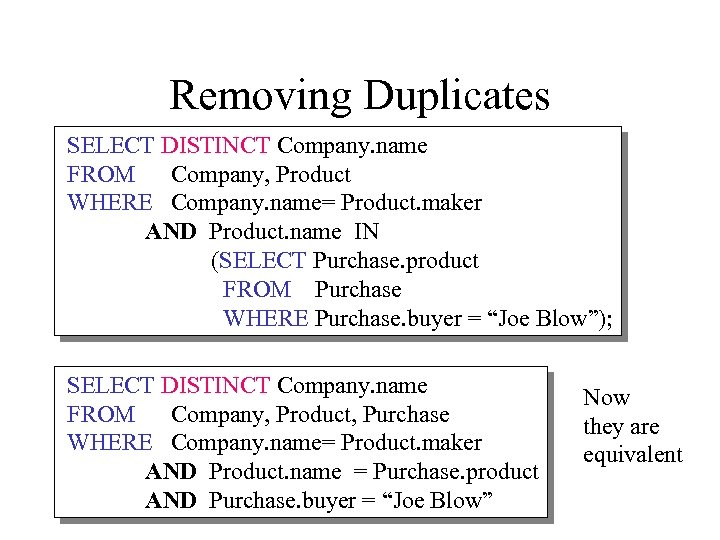 Removing Duplicates SELECT DISTINCT Company. name FROM Company, Product WHERE Company. name= Product. maker
