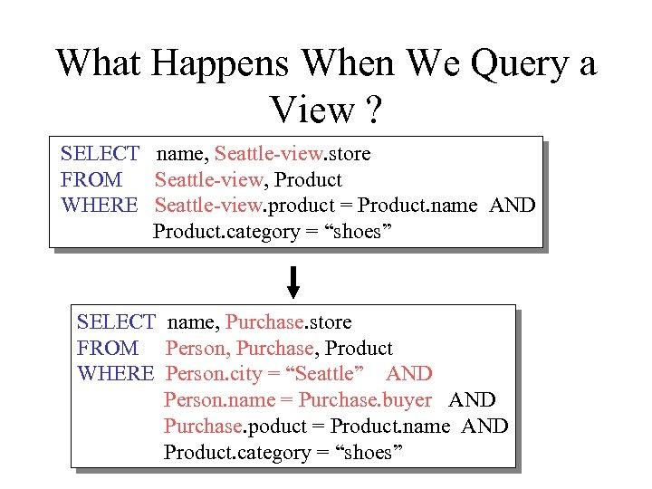 What Happens When We Query a View ? SELECT name, Seattle-view. store FROM Seattle-view,