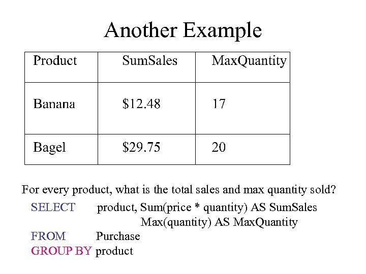 Another Example For every product, what is the total sales and max quantity sold?