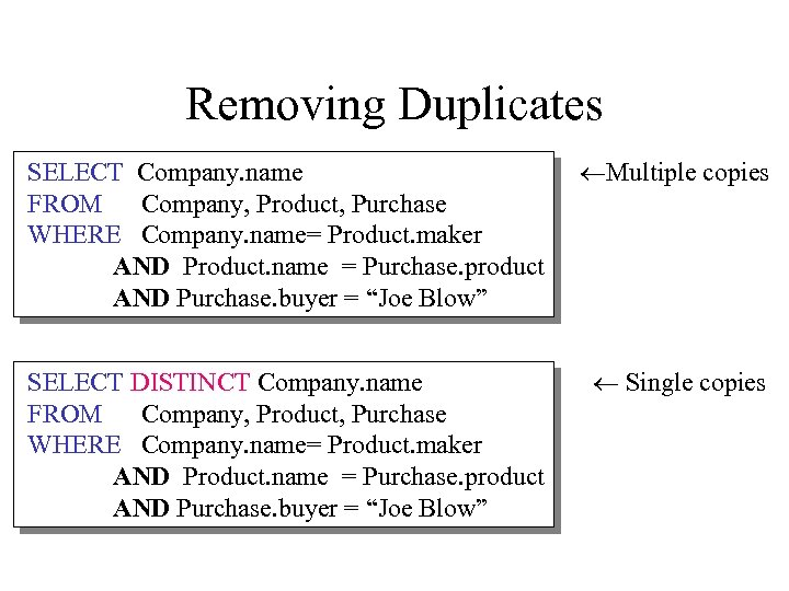 Removing Duplicates SELECT Company. name FROM Company, Product, Purchase WHERE Company. name= Product. maker
