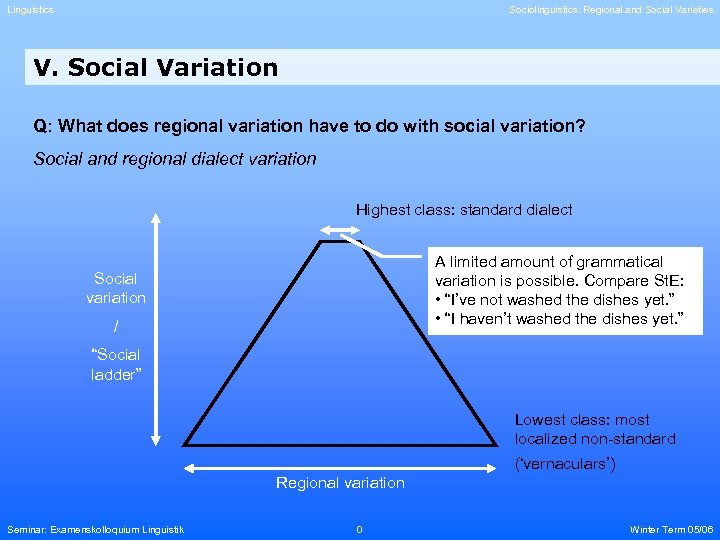 Linguistics Sociolinguistics: Regional and Social Varieties V. Social Variation Q: What does regional variation