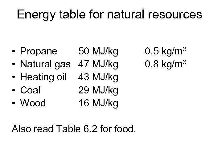 Energy table for natural resources • • • Propane Natural gas Heating oil Coal