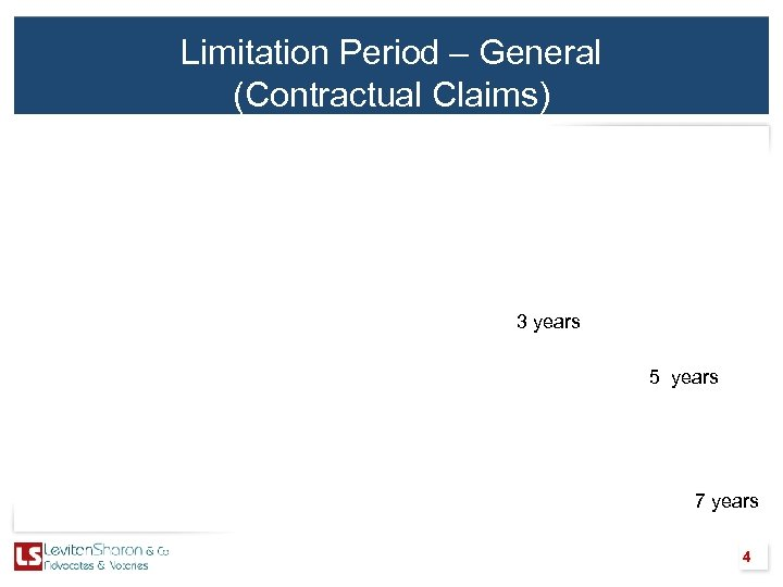 Limitation Period – General (Contractual Claims) 3 years 5 years 7 years 4