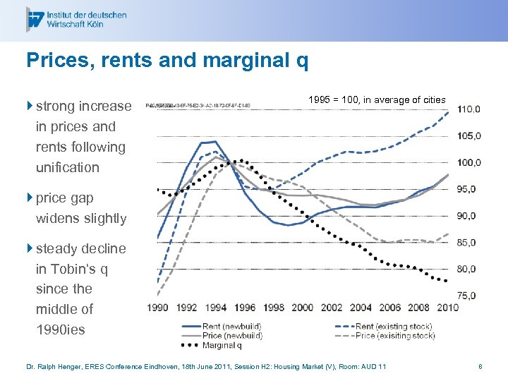 Prices, rents and marginal q } strong increase in prices and rents following unification