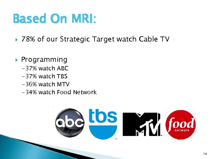 Based On MRI: 78% of our Strategic Target watch Cable TV Programming -37% -36%