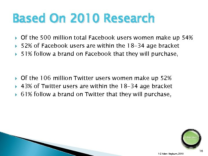 Based On 2010 Research Of the 500 million total Facebook users women make up