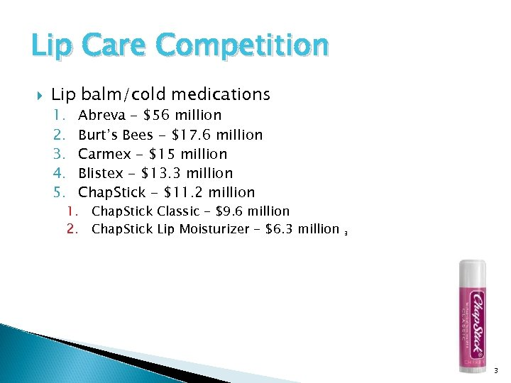 Lip Care Competition Lip balm/cold medications 1. 2. 3. 4. 5. Abreva - $56