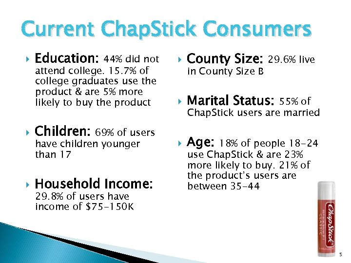 Current Chap. Stick Consumers Education: 44% did not attend college. 15. 7% of college