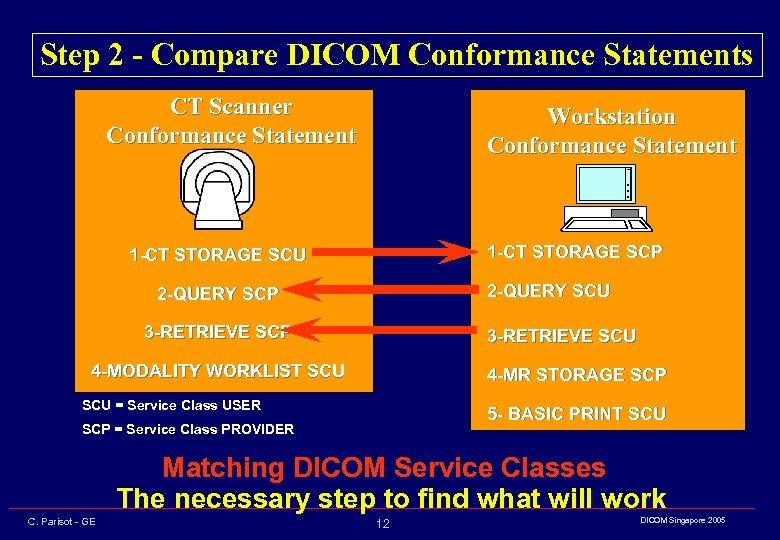 Step 2 - Compare DICOM Conformance Statements CT Scanner Conformance Statement Workstation Conformance Statement