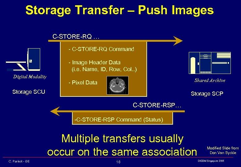Storage Transfer – Push Images C-STORE-RQ … - C-STORE-RQ Command - Image Header Data