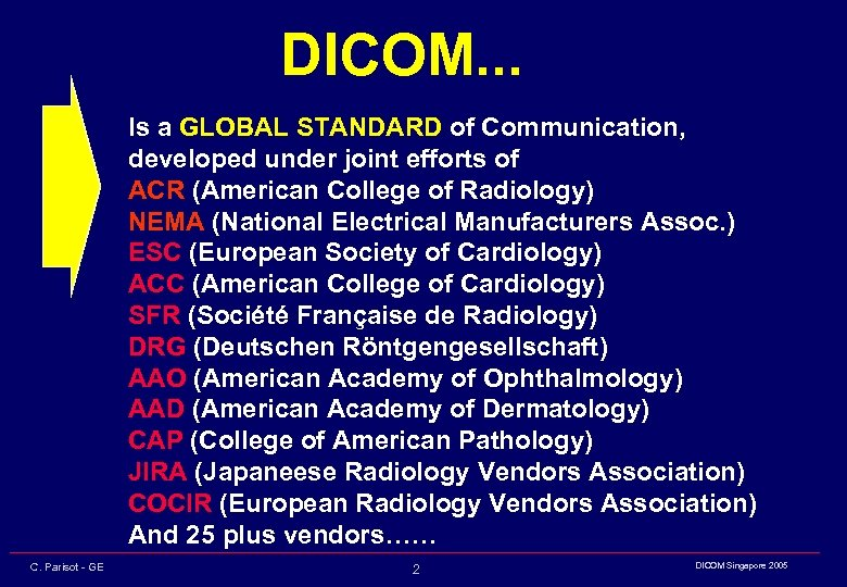 DICOM. . . Is a GLOBAL STANDARD of Communication, developed under joint efforts of