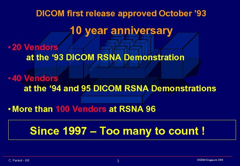 DICOM first release approved October ' 93 10 year anniversary • 20 Vendors at