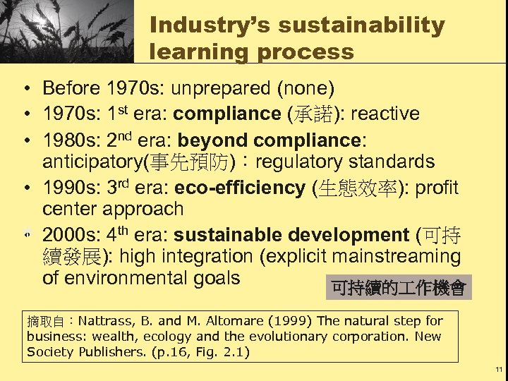 Industry's sustainability learning process • Before 1970 s: unprepared (none) • 1970 s: 1