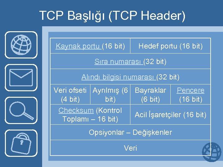 TCP Başlığı (TCP Header) Kaynak portu (16 bit) Hedef portu (16 bit) Sıra numarası