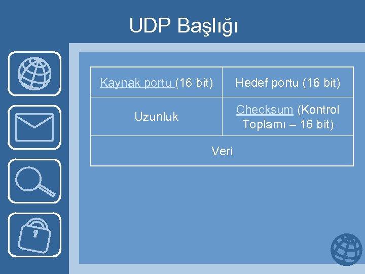 UDP Başlığı Kaynak portu (16 bit) Hedef portu (16 bit) Uzunluk Checksum (Kontrol Toplamı