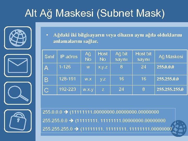 Alt Ağ Maskesi (Subnet Mask) • Ağdaki iki bilgisayarın veya cihazın aynı ağda olduklarını