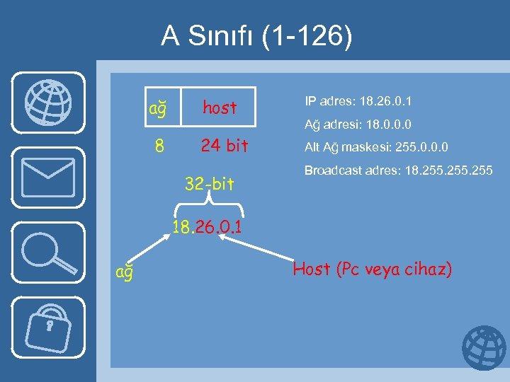 A Sınıfı (1 -126) ağ host IP adres: 18. 26. 0. 1 8 24