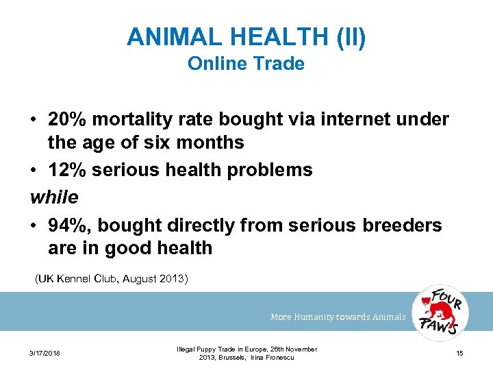ANIMAL HEALTH (II) Online Trade • 20% mortality rate bought via internet under the