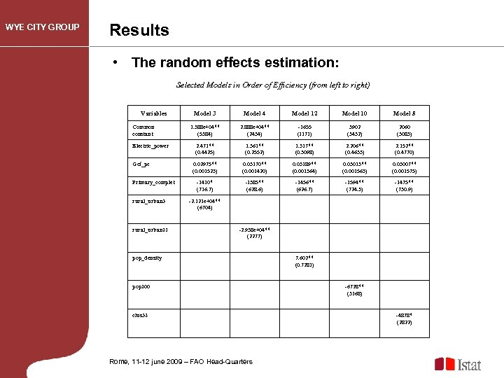 WYE CITY GROUP Results • The random effects estimation: Selected Models in Order of