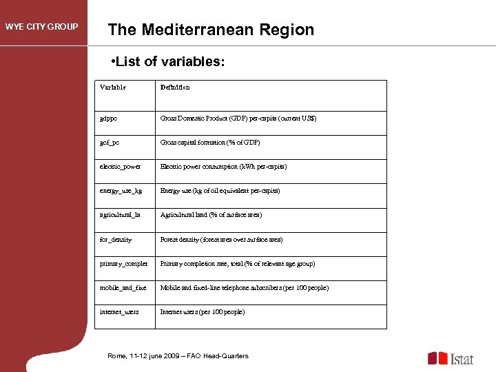 WYE CITY GROUP The Mediterranean Region • List of variables: Variable Definition gdppc Gross