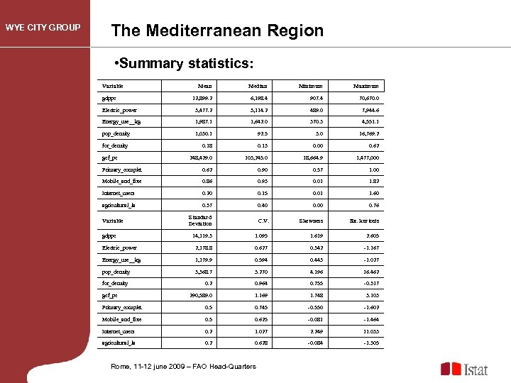 WYE CITY GROUP The Mediterranean Region • Summary statistics: Variable Mean Median Minimum Maximum