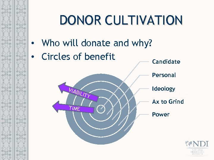 DONOR CULTIVATION • Who will donate and why? • Circles of benefit Candidate Personal