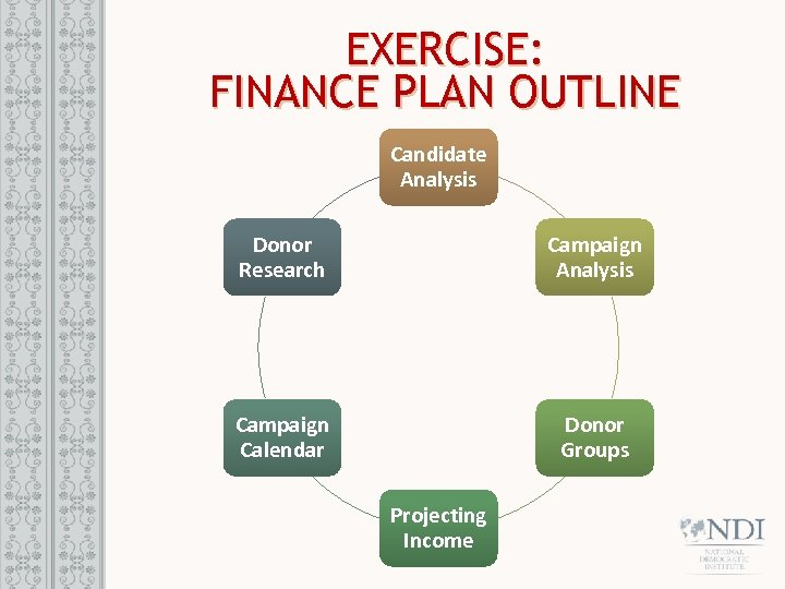 EXERCISE: FINANCE PLAN OUTLINE Candidate Analysis Donor Research Campaign Analysis Campaign Calendar Donor Groups