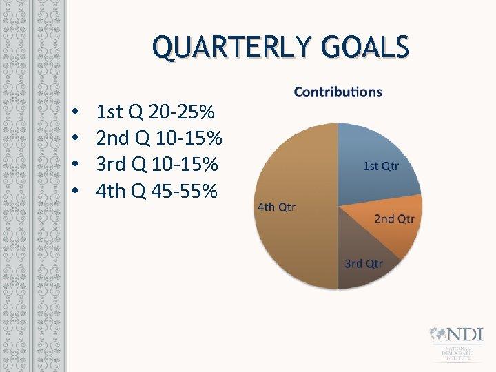 QUARTERLY GOALS • • 1 st Q 20 -25% 2 nd Q 10 -15%