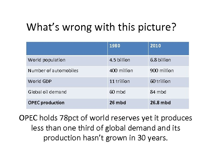 What's wrong with this picture? 1980 2010 World population 4. 5 billion 6. 8