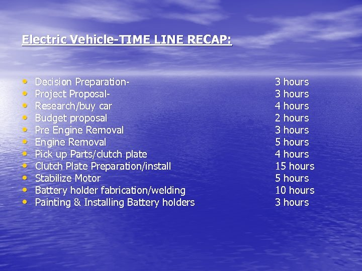 Electric Vehicle-TIME LINE RECAP: • • • Decision Preparation. Project Proposal. Research/buy car Budget