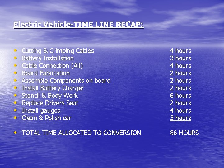 Electric Vehicle-TIME LINE RECAP: • • • Cutting & Crimping Cables Battery Installation Cable