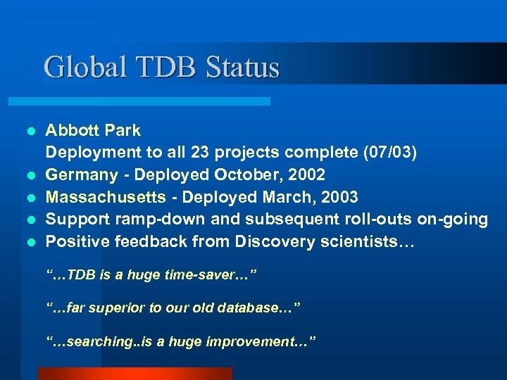 Global TDB Status l l l Abbott Park Deployment to all 23 projects complete
