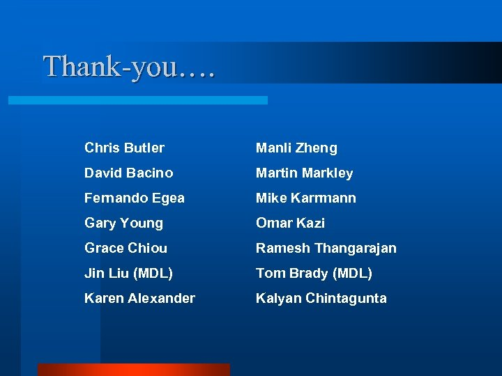 Thank-you…. Chris Butler Manli Zheng David Bacino Martin Markley Fernando Egea Mike Karrmann Gary