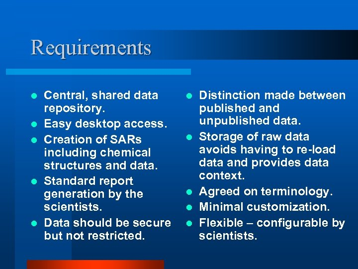 Requirements l l l Central, shared data repository. Easy desktop access. Creation of SARs