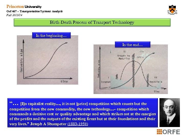 Orf 467 – Transportation Systems Analysis Fall 2013/14 Birth-Death Process of Transport Technology In