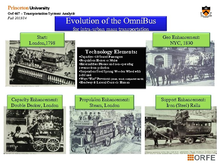 Orf 467 – Transportation Systems Analysis Fall 2013/14 Evolution of the Omni. Bus for